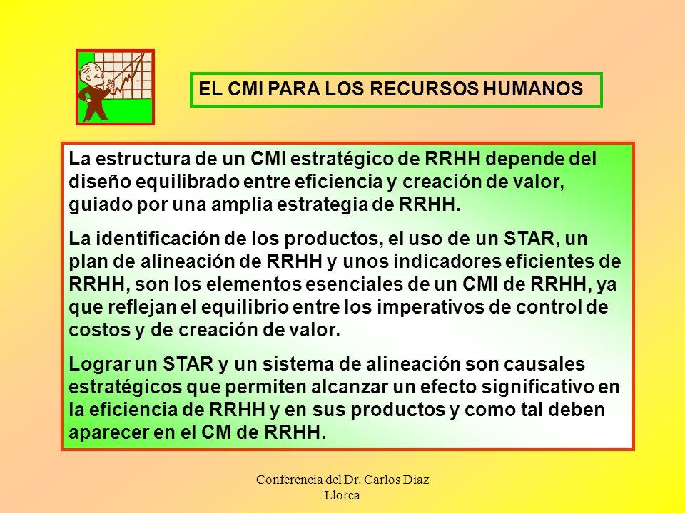 La estructura de un CMI estratégico de RRHH depende del diseño equilibrado entre eficiencia y creación de valor, guiado por una amplia estrategia de R