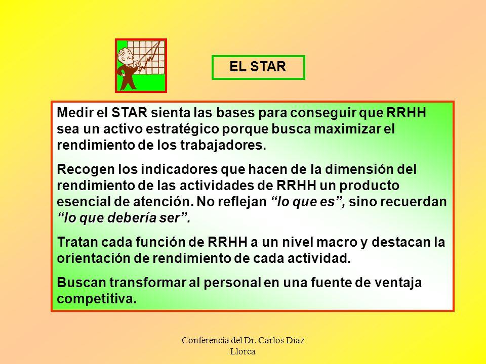 Conferencia del Dr. Carlos Díaz Llorca Medir el STAR sienta las bases para conseguir que RRHH sea un activo estratégico porque busca maximizar el rend