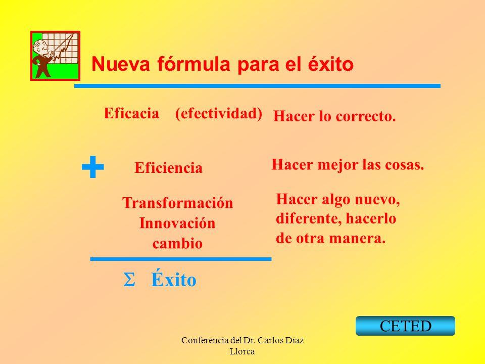 Conferencia del Dr. Carlos Díaz Llorca + Nueva fórmula para el éxito Hacer lo correcto. Hacer mejor las cosas. Éxito Hacer algo nuevo, diferente, hace