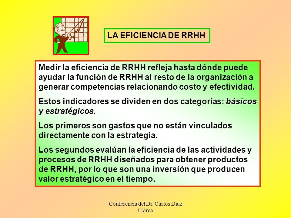 Conferencia del Dr. Carlos Díaz Llorca Medir la eficiencia de RRHH refleja hasta dónde puede ayudar la función de RRHH al resto de la organización a g