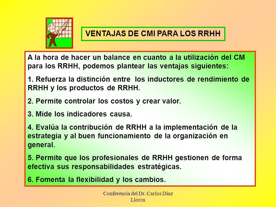 A la hora de hacer un balance en cuanto a la utilización del CM para los RRHH, podemos plantear las ventajas siguientes: 1. Refuerza la distinción ent