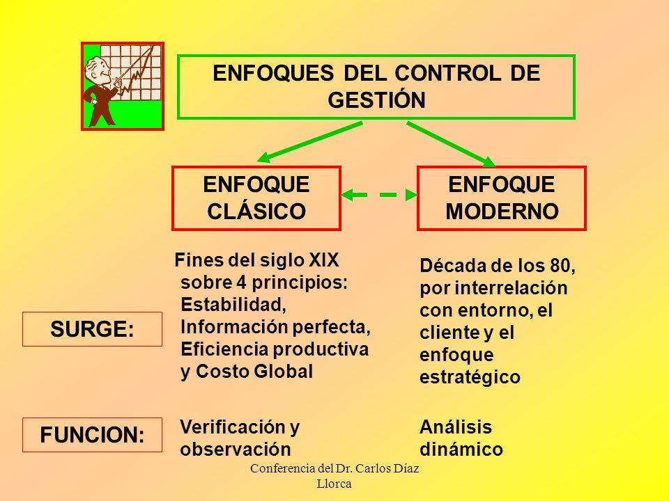 Conferencia del Dr. Carlos Díaz Llorca ENFOQUES DEL CONTROL DE GESTIÓN ENFOQUE CLÁSICO ENFOQUE MODERNO SURGE: Fines del siglo XIX sobre 4 principios: