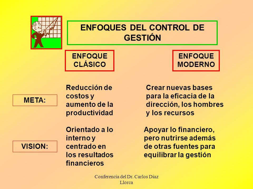 Conferencia del Dr. Carlos Díaz Llorca ENFOQUES DEL CONTROL DE GESTIÓN ENFOQUE CLÁSICO ENFOQUE MODERNO Reducción de costos y aumento de la productivid