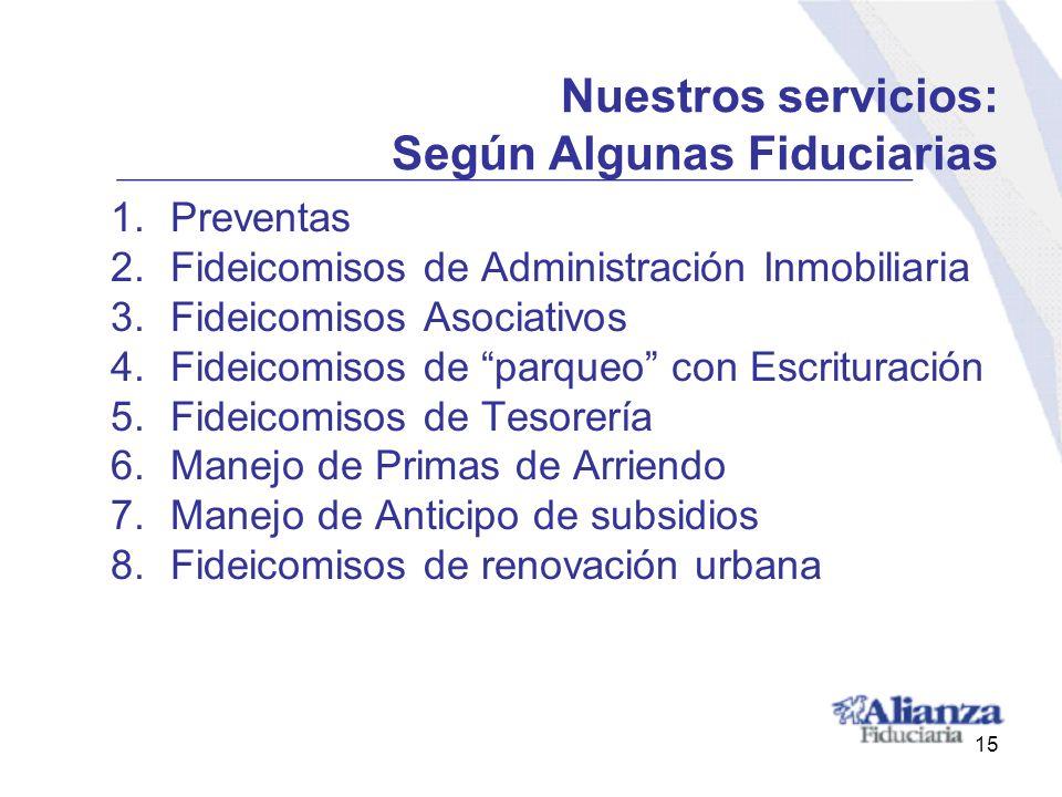 Nuestros servicios: Según Algunas Fiduciarias 1.Preventas 2.Fideicomisos de Administración Inmobiliaria 3.Fideicomisos Asociativos 4.Fideicomisos de p