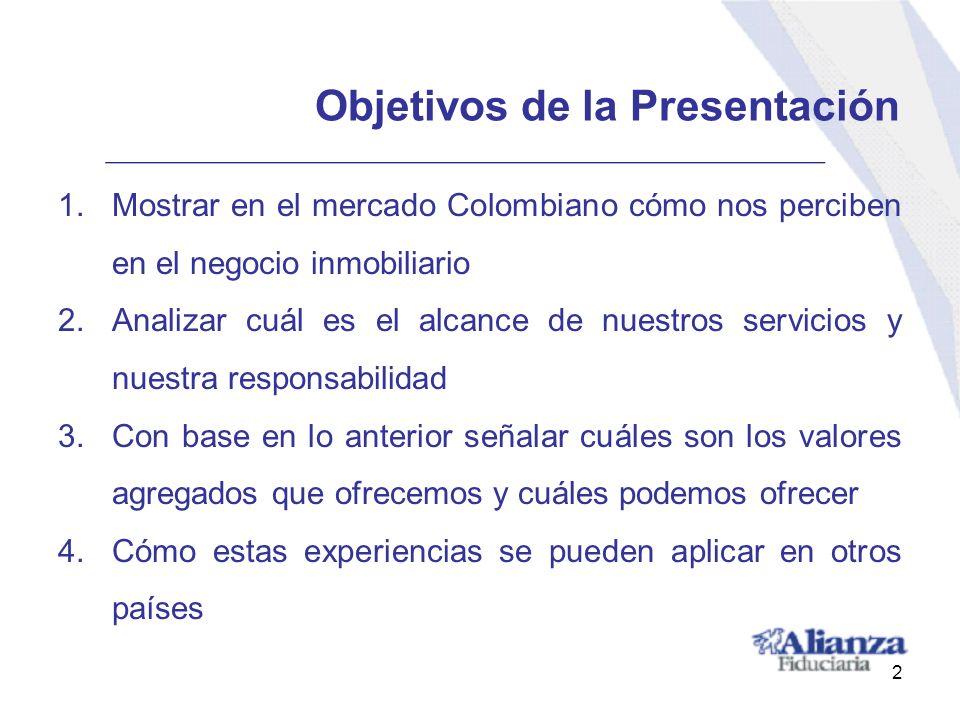 Objetivos de la Presentación 1.Mostrar en el mercado Colombiano cómo nos perciben en el negocio inmobiliario 2.Analizar cuál es el alcance de nuestros