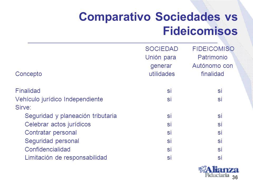 Comparativo Sociedades vs Fideicomisos SOCIEDADFIDEICOMISO Unión para Patrimonio generarAutónomo con Concepto utilidades finalidad Finalidadsisi Vehíc
