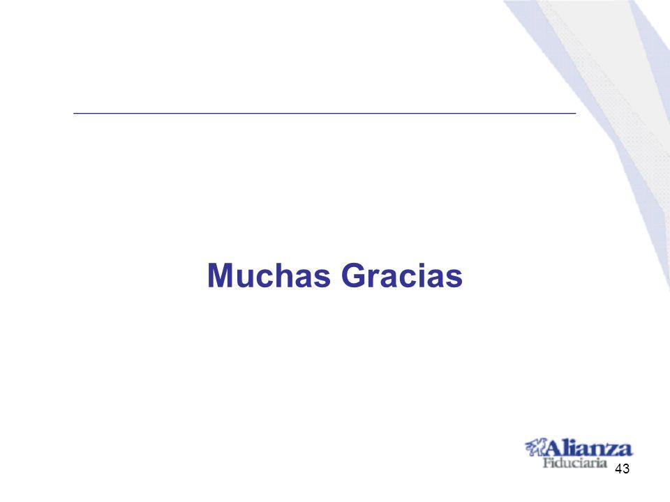 Muchas Gracias 43