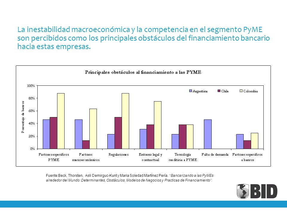 La inestabilidad macroeconómica y la competencia en el segmento PyME son percibidos como los principales obstáculos del financiamiento bancario hacia