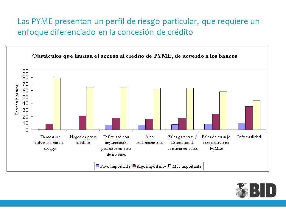 Las PYME presentan un perfil de riesgo particular, que requiere un enfoque diferenciado en la concesión de crédito
