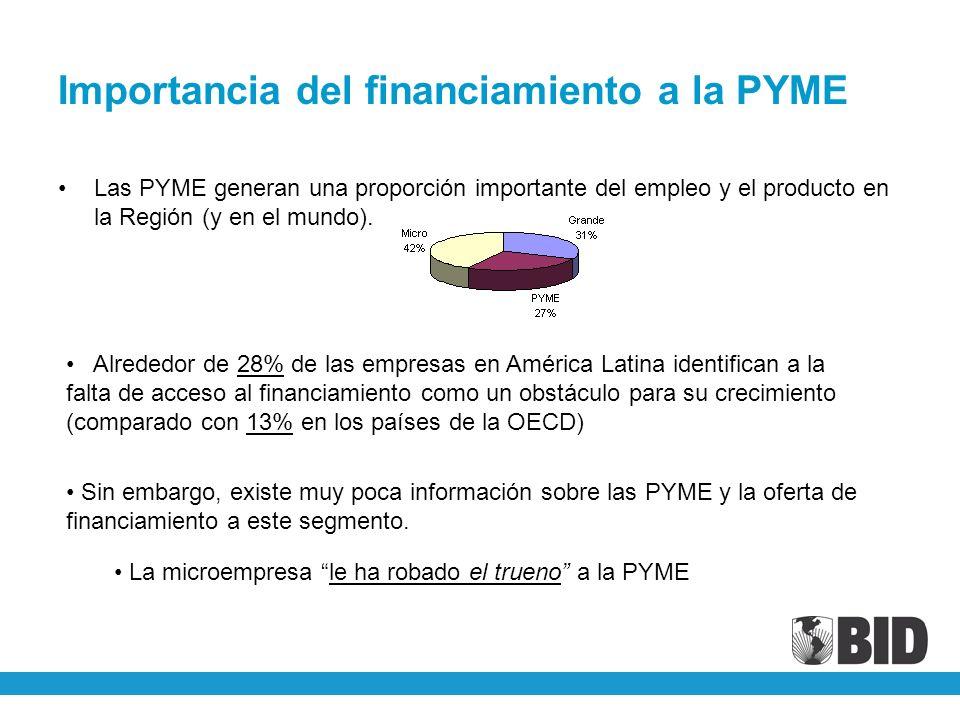 Importancia del financiamiento a la PYME Las PYME generan una proporción importante del empleo y el producto en la Región (y en el mundo). Alrededor d