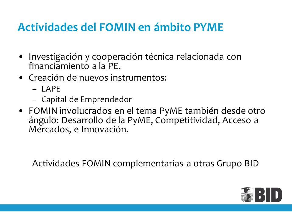 Actividades del FOMIN en ámbito PYME Investigación y cooperación técnica relacionada con financiamiento a la PE. Creación de nuevos instrumentos: –LAP