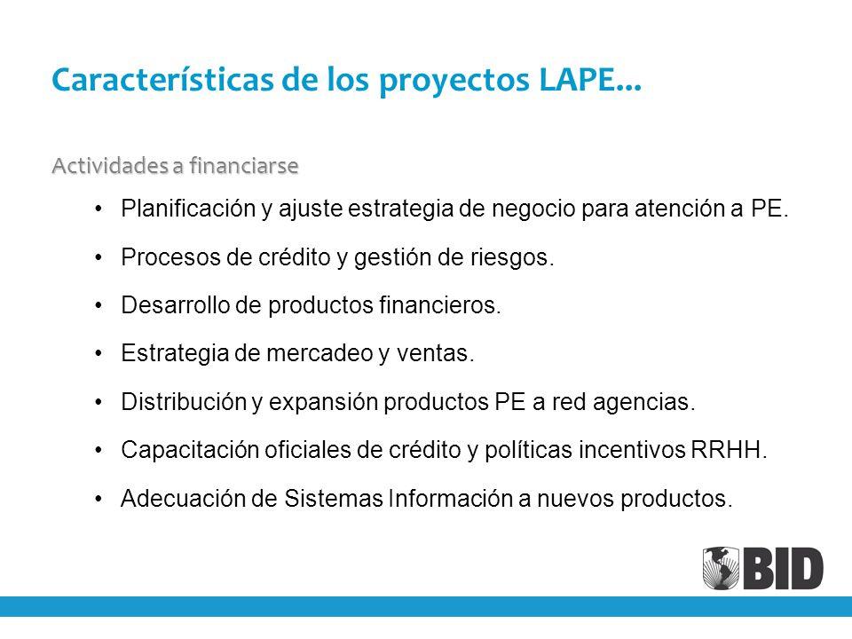Características de los proyectos LAPE... Actividades a financiarse Planificación y ajuste estrategia de negocio para atención a PE. Procesos de crédit
