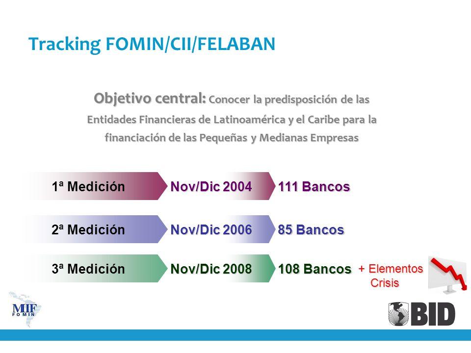 Tracking FOMIN/CII/FELABAN Objetivo central: Conocer la predisposición de las Entidades Financieras de Latinoamérica y el Caribe para la financiación