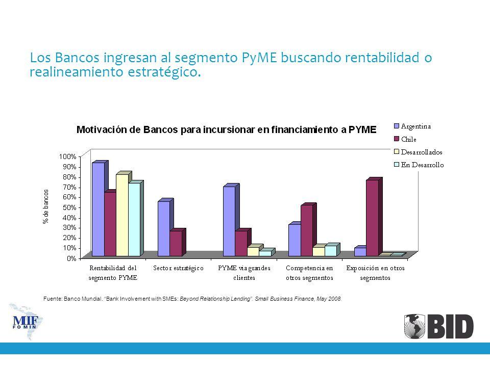 Los Bancos ingresan al segmento PyME buscando rentabilidad o realineamiento estratégico. Fuente: Banco Mundial. Bank Involvement with SMEs: Beyond Rel
