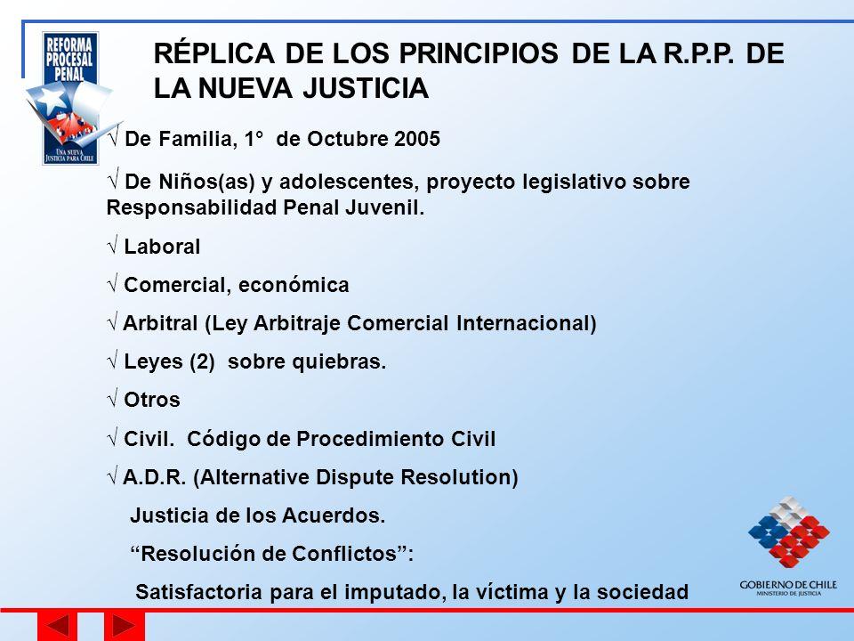 RÉPLICA DE LOS PRINCIPIOS DE LA R.P.P. DE LA NUEVA JUSTICIA De Familia, 1° de Octubre 2005 De Niños(as) y adolescentes, proyecto legislativo sobre Res