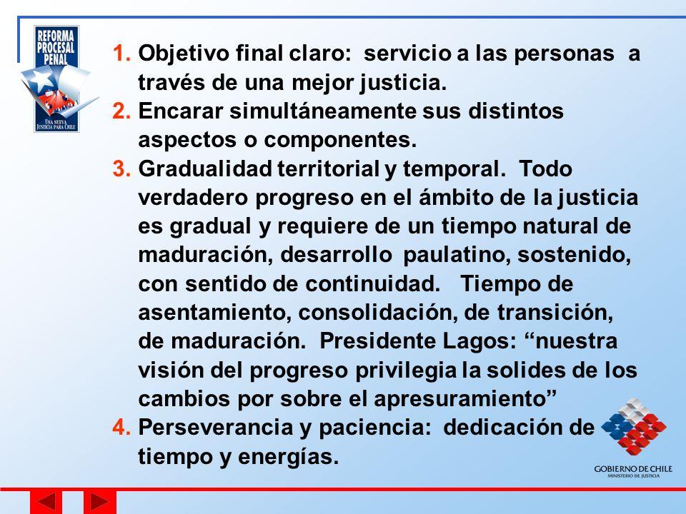 1.Objetivo final claro: servicio a las personas a través de una mejor justicia. 2.Encarar simultáneamente sus distintos aspectos o componentes. 3.Grad