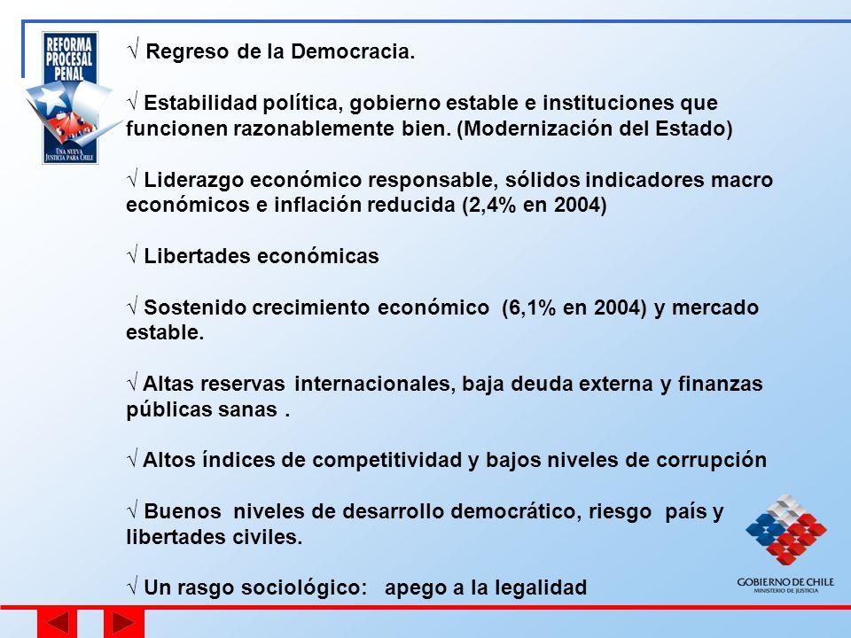 Regreso de la Democracia. Estabilidad política, gobierno estable e instituciones que funcionen razonablemente bien. (Modernización del Estado) Lideraz