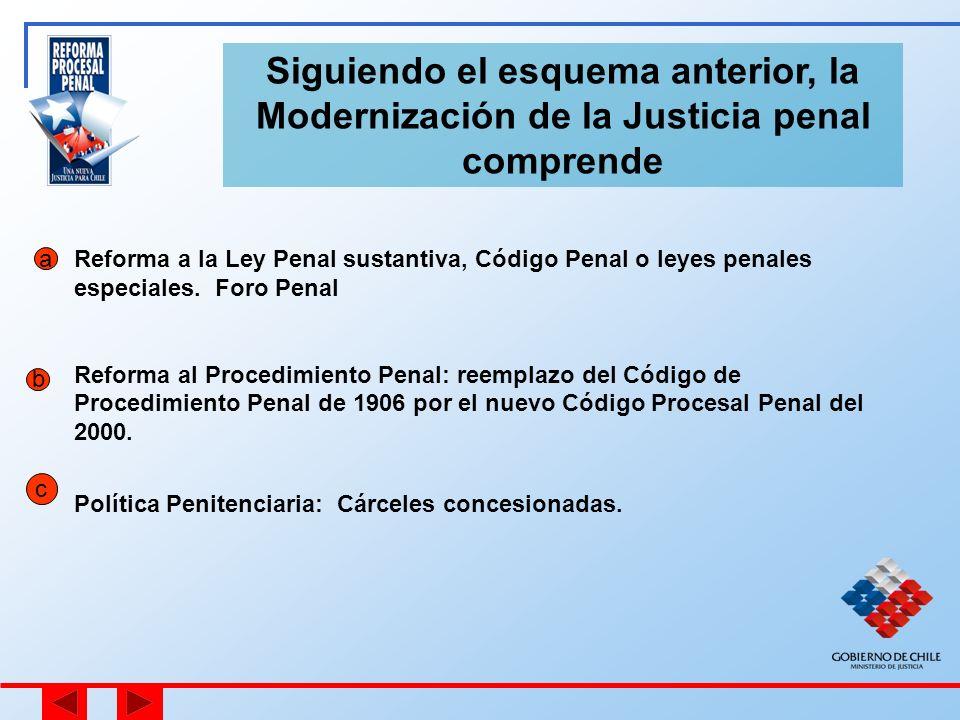 Siguiendo el esquema anterior, la Modernización de la Justicia penal comprende Reforma a la Ley Penal sustantiva, Código Penal o leyes penales especia