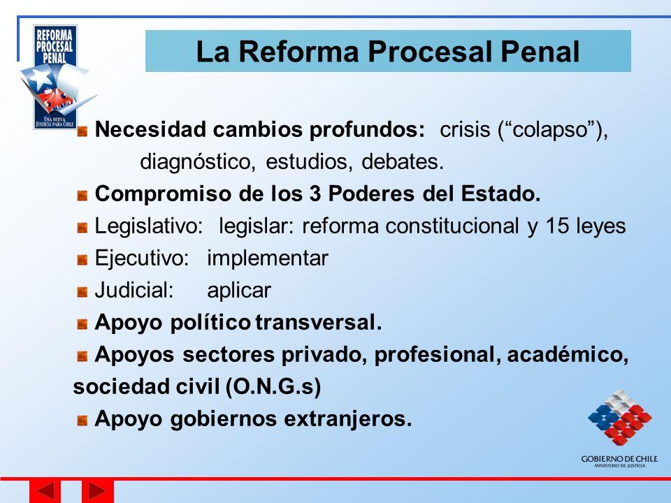 La Reforma Procesal Penal Necesidad cambios profundos: crisis (colapso), diagnóstico, estudios, debates. Compromiso de los 3 Poderes del Estado. Legis