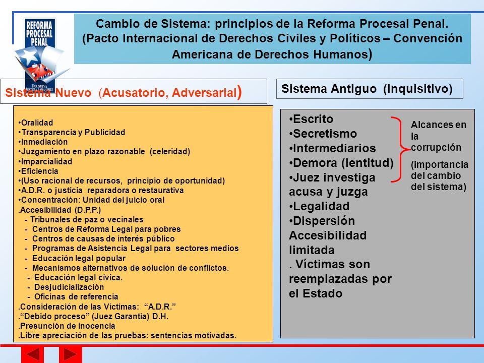 Cambio de Sistema: principios de la Reforma Procesal Penal. (Pacto Internacional de Derechos Civiles y Políticos – Convención Americana de Derechos Hu