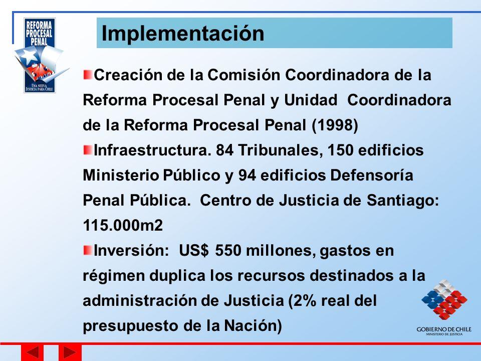 Implementación Creación de la Comisión Coordinadora de la Reforma Procesal Penal y Unidad Coordinadora de la Reforma Procesal Penal (1998) Infraestruc