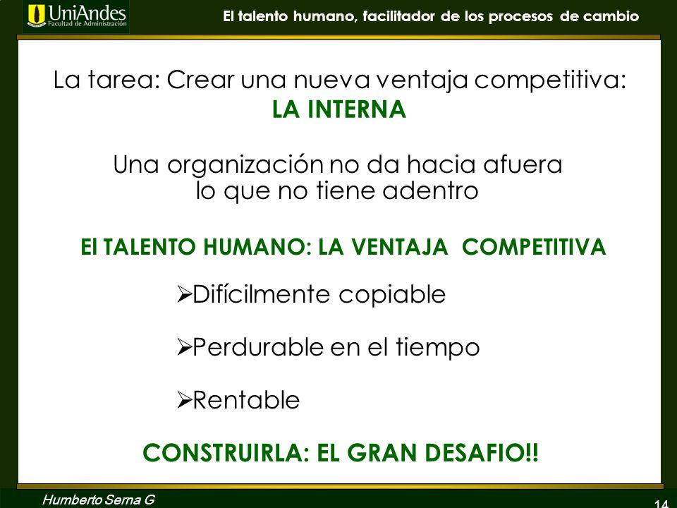 14 El talento humano, facilitador de los procesos de cambio Humberto Serna G La tarea: Crear una nueva ventaja competitiva: LA INTERNA Una organizació