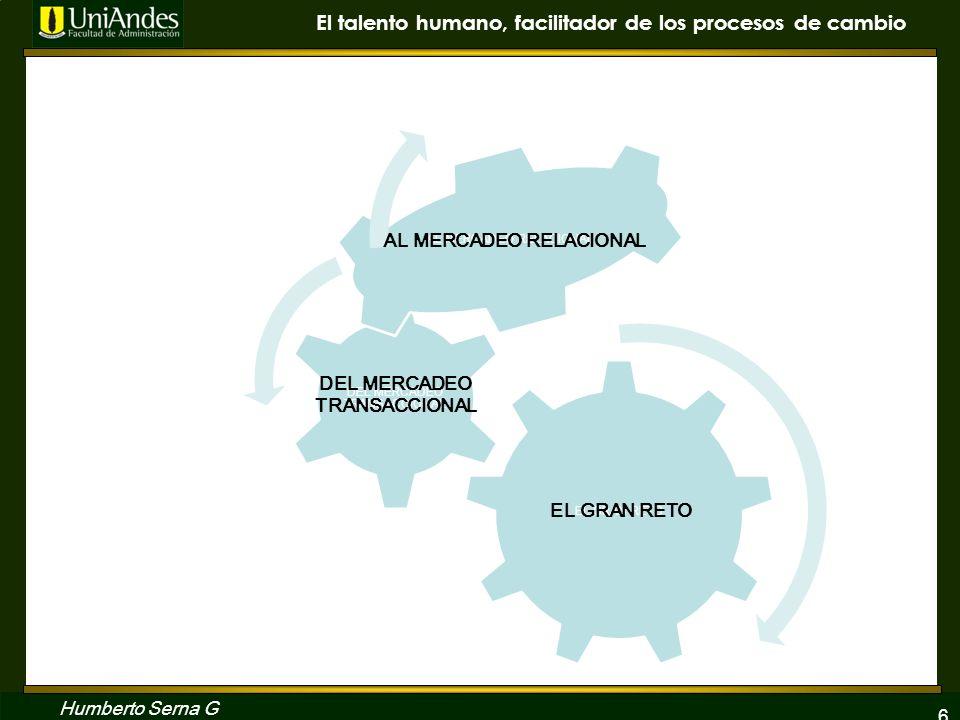 6 El talento humano, facilitador de los procesos de cambio Humberto Serna G EL GRAN RETO DEL MERCADEO TRANSACCIONAL AL MERCADEO RELACIONAL DEL MERCADE