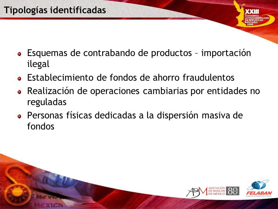 Tipologías identificadas Esquemas de contrabando de productos – importación ilegal Establecimiento de fondos de ahorro fraudulentos Realización de ope