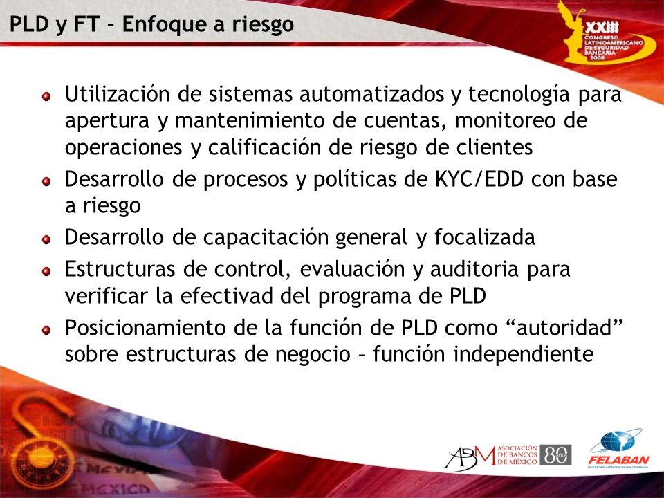 PLD y FT - Enfoque a riesgo Utilización de sistemas automatizados y tecnología para apertura y mantenimiento de cuentas, monitoreo de operaciones y ca