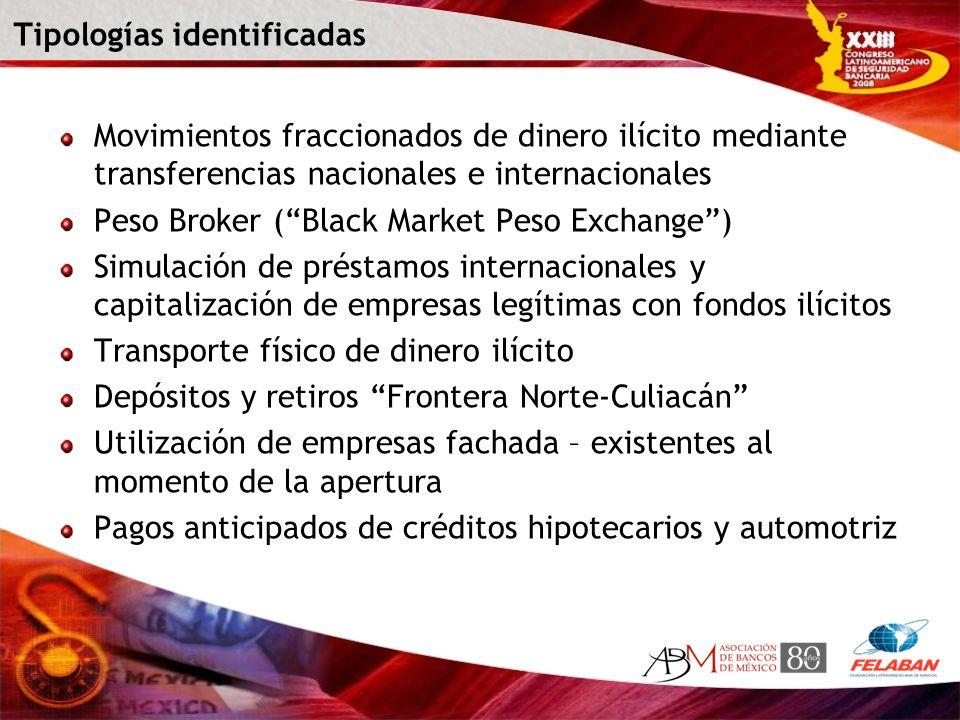 Movimientos fraccionados de dinero ilícito mediante transferencias nacionales e internacionales Peso Broker (Black Market Peso Exchange) Simulación de