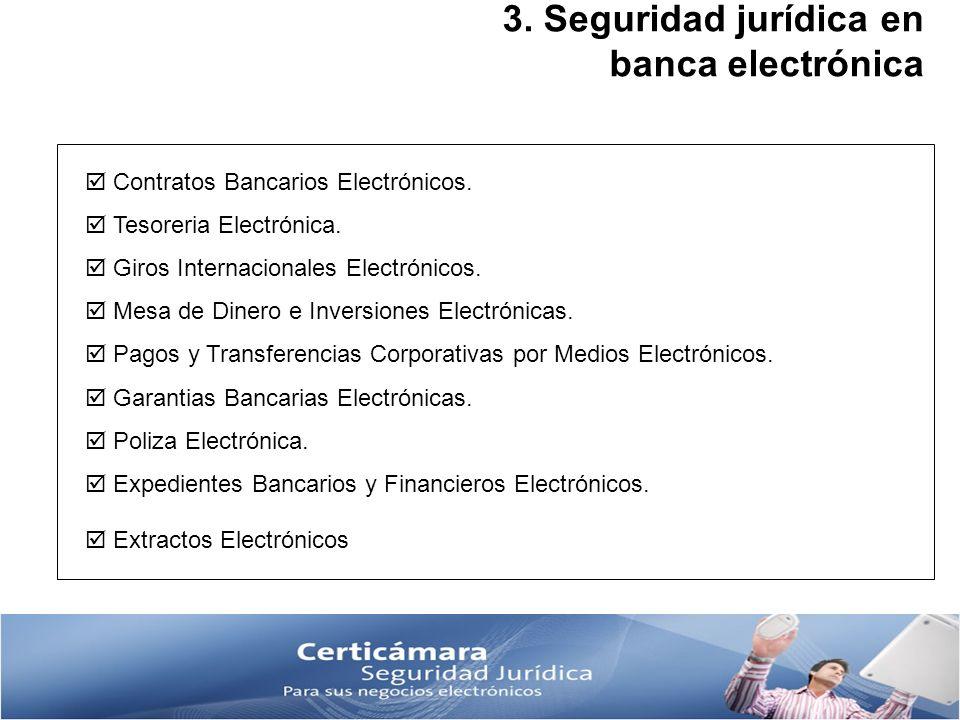 3. Seguridad jurídica en banca electrónica Contratos Bancarios Electrónicos. Tesoreria Electrónica. Giros Internacionales Electrónicos. Mesa de Dinero