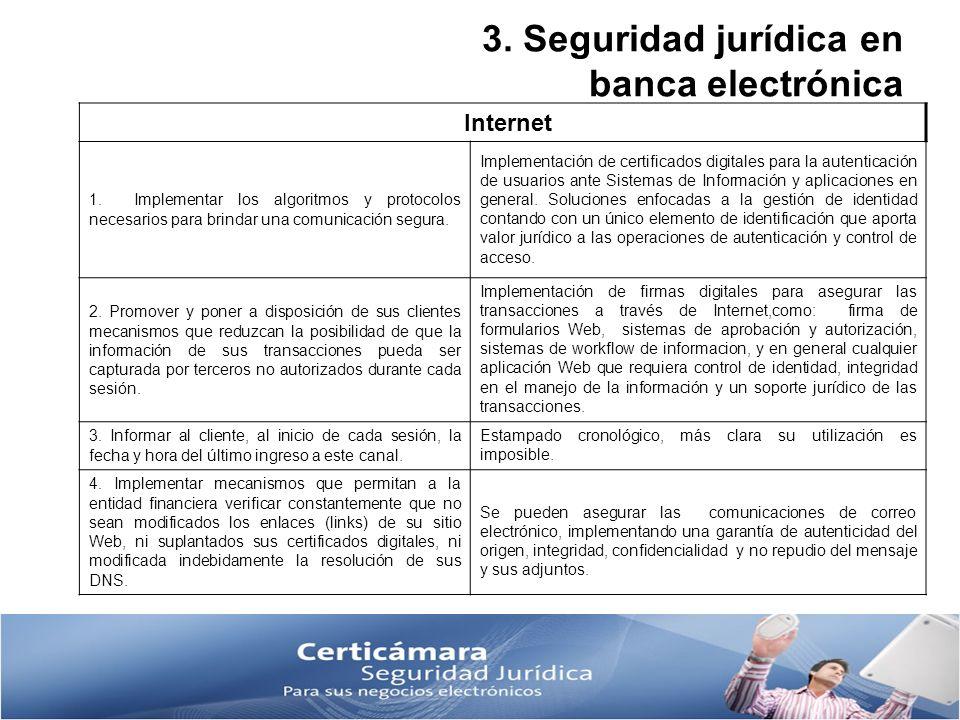 3. Seguridad jurídica en banca electrónica Internet 1. Implementar los algoritmos y protocolos necesarios para brindar una comunicación segura. Implem