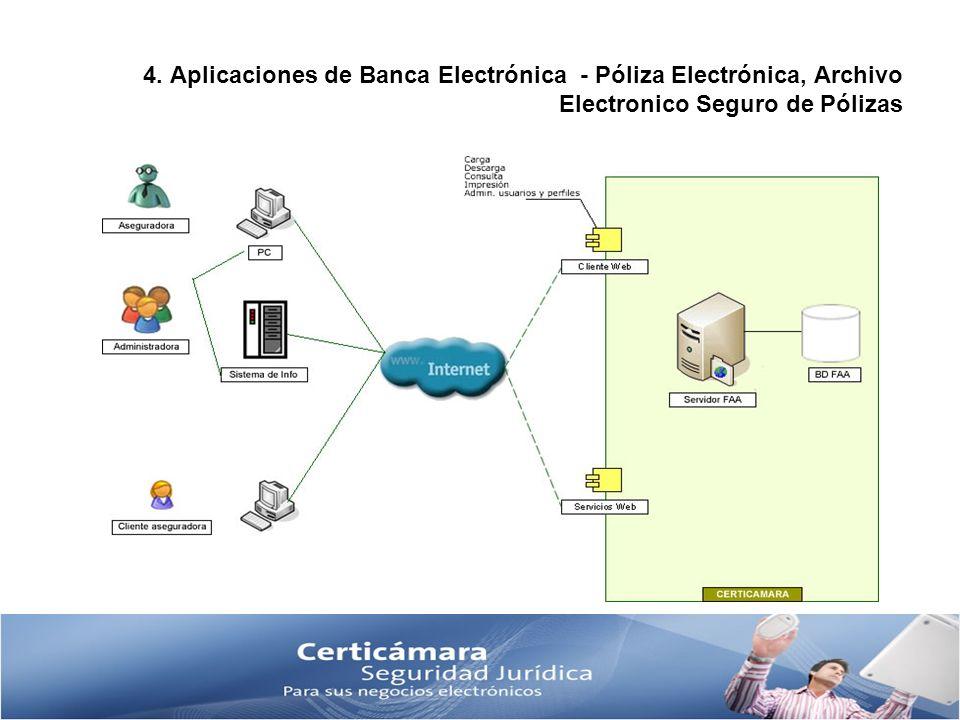 4. Aplicaciones de Banca Electrónica - Póliza Electrónica, Archivo Electronico Seguro de Pólizas