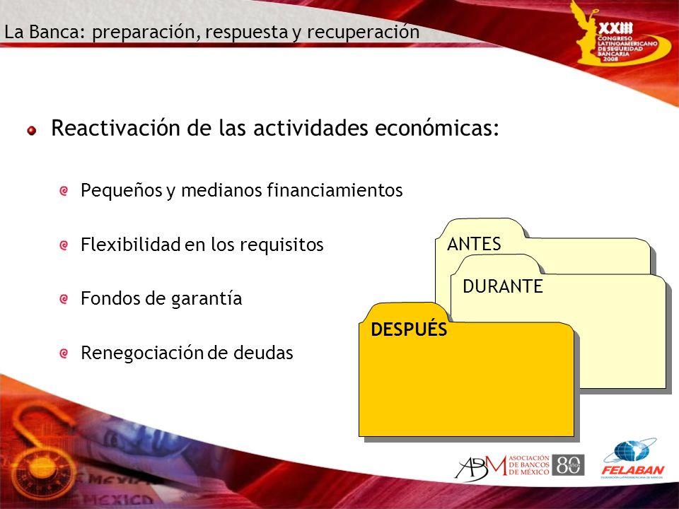 La Banca: preparación, respuesta y recuperación ANTES Reactivación de las actividades económicas: Pequeños y medianos financiamientos Flexibilidad en