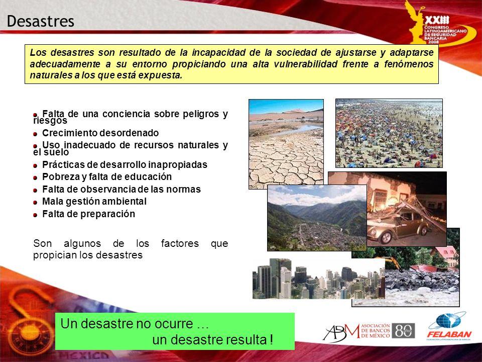 Desastres Falta de una conciencia sobre peligros y riesgos Crecimiento desordenado Uso inadecuado de recursos naturales y el suelo Prácticas de desarr