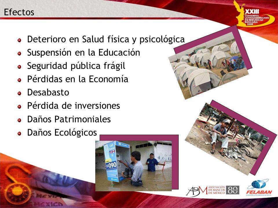 Efectos Deterioro en Salud física y psicológica Suspensión en la Educación Seguridad pública frágil Pérdidas en la Economía Desabasto Pérdida de inver
