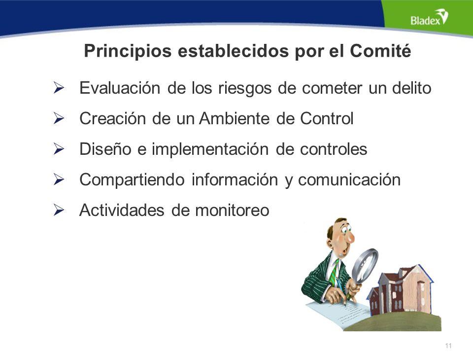10 Se establece con el propósito de evaluar si la institución está cumpliendo de manera adecuada con los requisitos establecidos en el Código de Ética