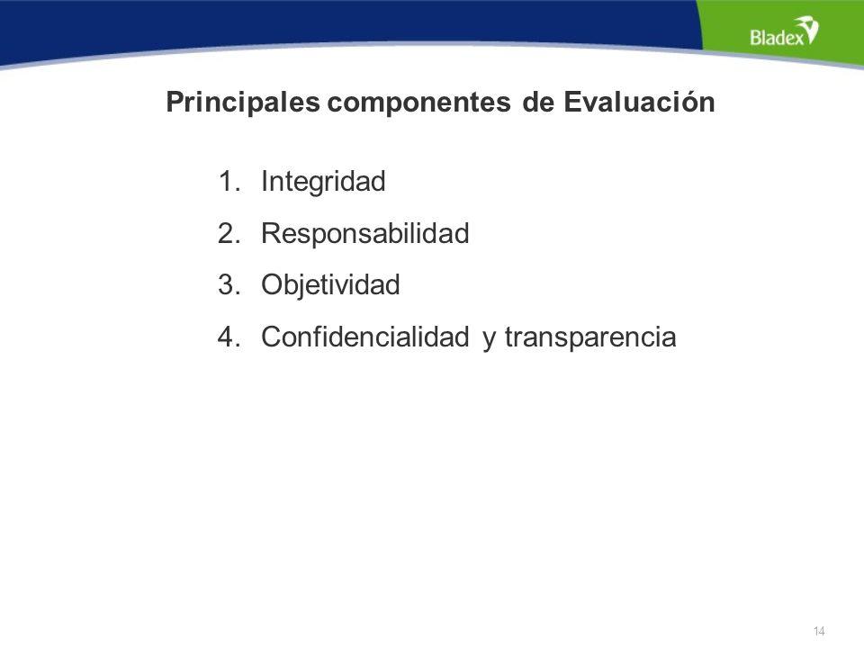 13 Efectividad de los controles establecidos en el Código de Conducta o Código de Ética