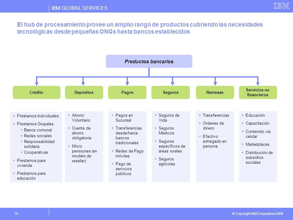 IBM GLOBAL SERVICES © Copyright IBM Corporation 2008 19 El hub de procesamiento provee un amplio rango de productos cubriendo las necesidades tecnológ