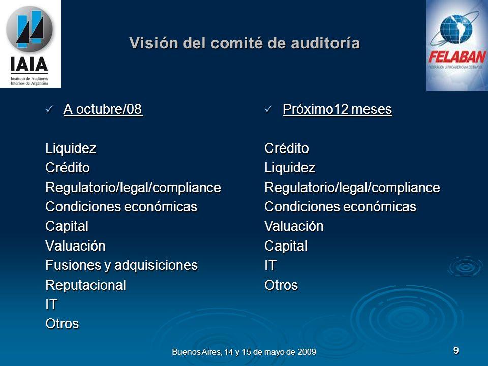 Buenos Aires, 14 y 15 de mayo de 2009 10 Administración de Riesgos Corporativos La administración de riesgos corporativos es un proceso efectuado por la Dirección de una entidad, gerencia y resto de su personal, aplicado en la definición de la estrategia y en toda la entidad, diseñado para identificar eventos potenciales que puedan afectar a la organización y administrar sus riesgos dentro del riesgo aceptado, proporcionando una seguridad razonable sobre la consecución de los objetivos de la entidad La administración de riesgos corporativos es un proceso efectuado por la Dirección de una entidad, gerencia y resto de su personal, aplicado en la definición de la estrategia y en toda la entidad, diseñado para identificar eventos potenciales que puedan afectar a la organización y administrar sus riesgos dentro del riesgo aceptado, proporcionando una seguridad razonable sobre la consecución de los objetivos de la entidad Fuente: COSO enterprise risk management - 2004