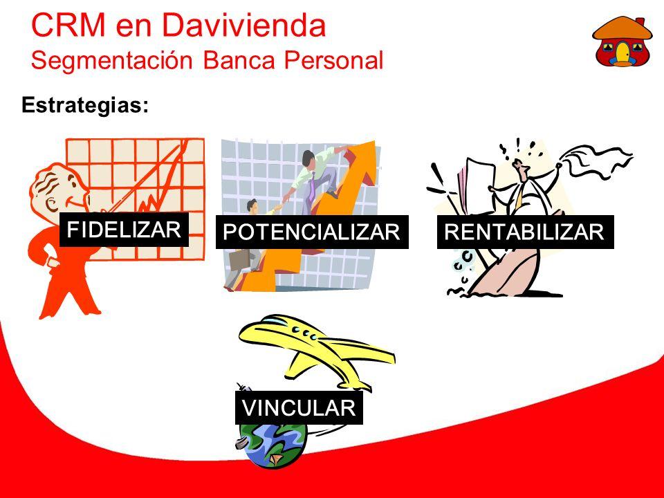 CRM en Davivienda Segmentación Banca Personal Estrategias: FIDELIZAR POTENCIALIZARRENTABILIZAR VINCULAR