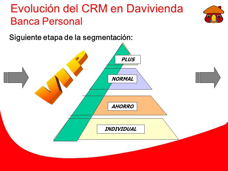 Evolución del CRM en Davivienda Banca Personal Siguiente etapa de la segmentación: INDIVIDUAL AHORRO PLUS NORMAL