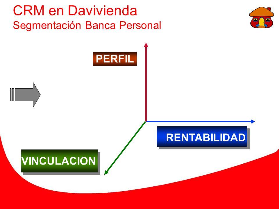 CRM en Davivienda Segmentación Banca Personal PERFIL BAJO ALTO JOVEN ADULTO JOVEN (Menos de 30 años) ADULTO ESTRATO SOCIO ECONOMICO