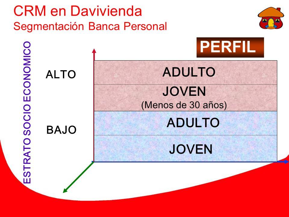 CRM en Davivienda Segmentación Banca Personal VINCULACION BAJO ALTO CTA.