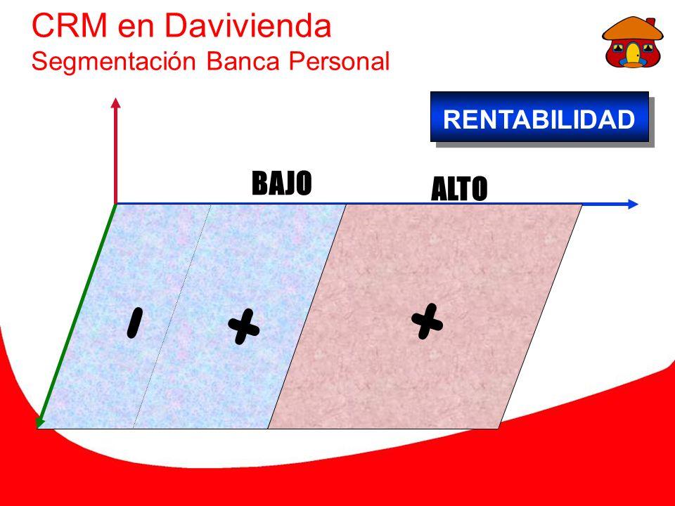 CRM en Davivienda Segmentación Banca Personal RENTABILIDAD BAJO ALTO + - +