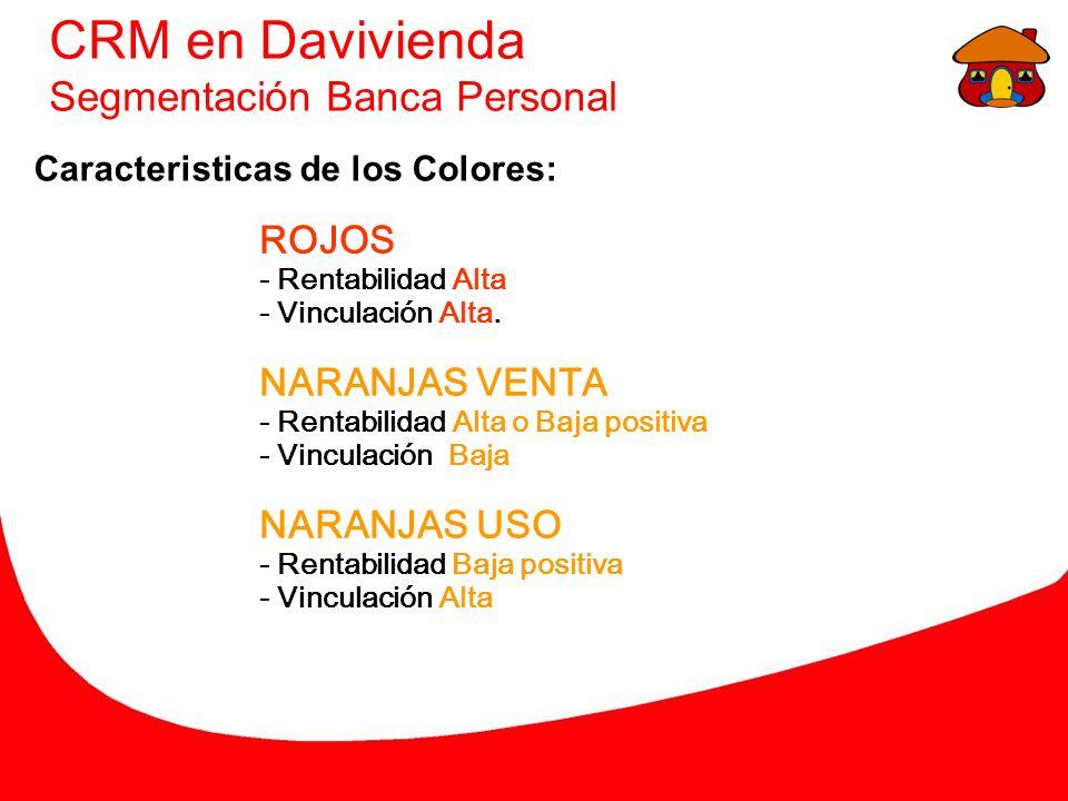 CRM en Davivienda Segmentación Banca Personal Caracteristicas de los Colores: ROJOS - Rentabilidad Alta - Vinculación Alta.