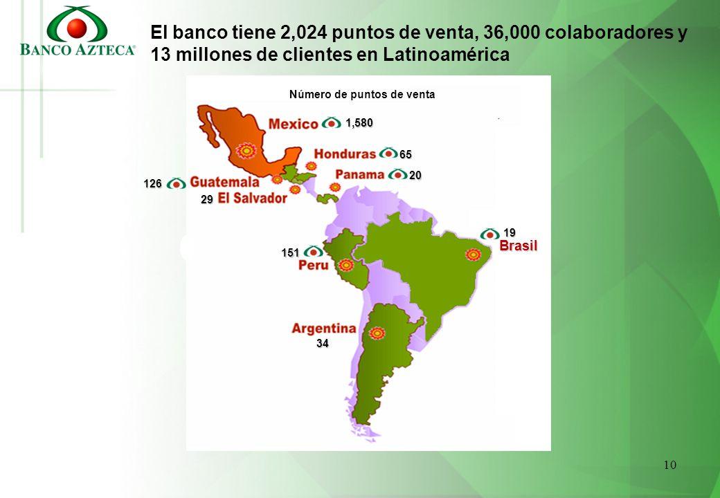 10 El banco tiene 2,024 puntos de venta, 36,000 colaboradores y 13 millones de clientes en Latinoamérica 1,580 65 151 20 34 19 29 Número de puntos de