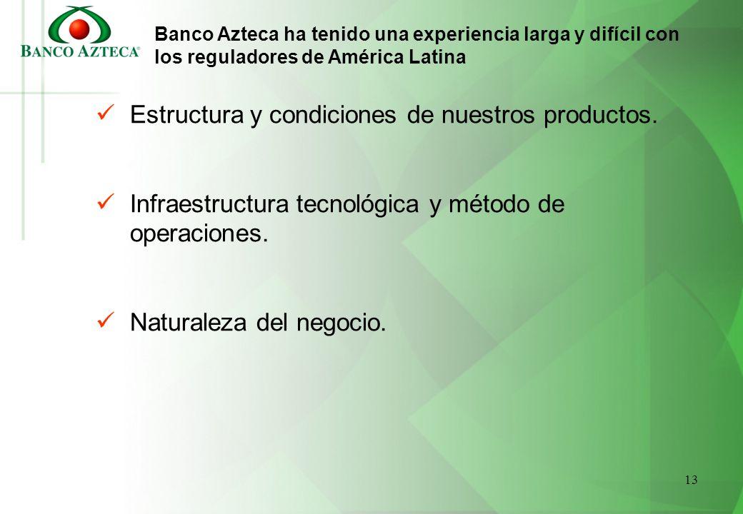13 Banco Azteca ha tenido una experiencia larga y difícil con los reguladores de América Latina Estructura y condiciones de nuestros productos. Infrae