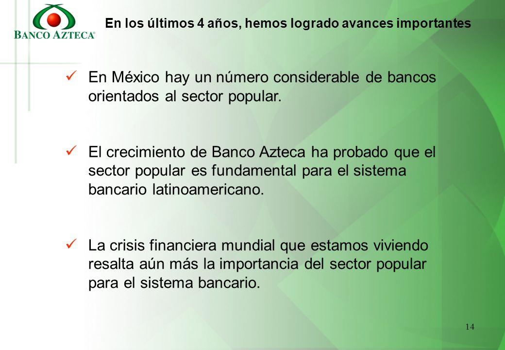 14 En los últimos 4 años, hemos logrado avances importantes En México hay un número considerable de bancos orientados al sector popular. El crecimient
