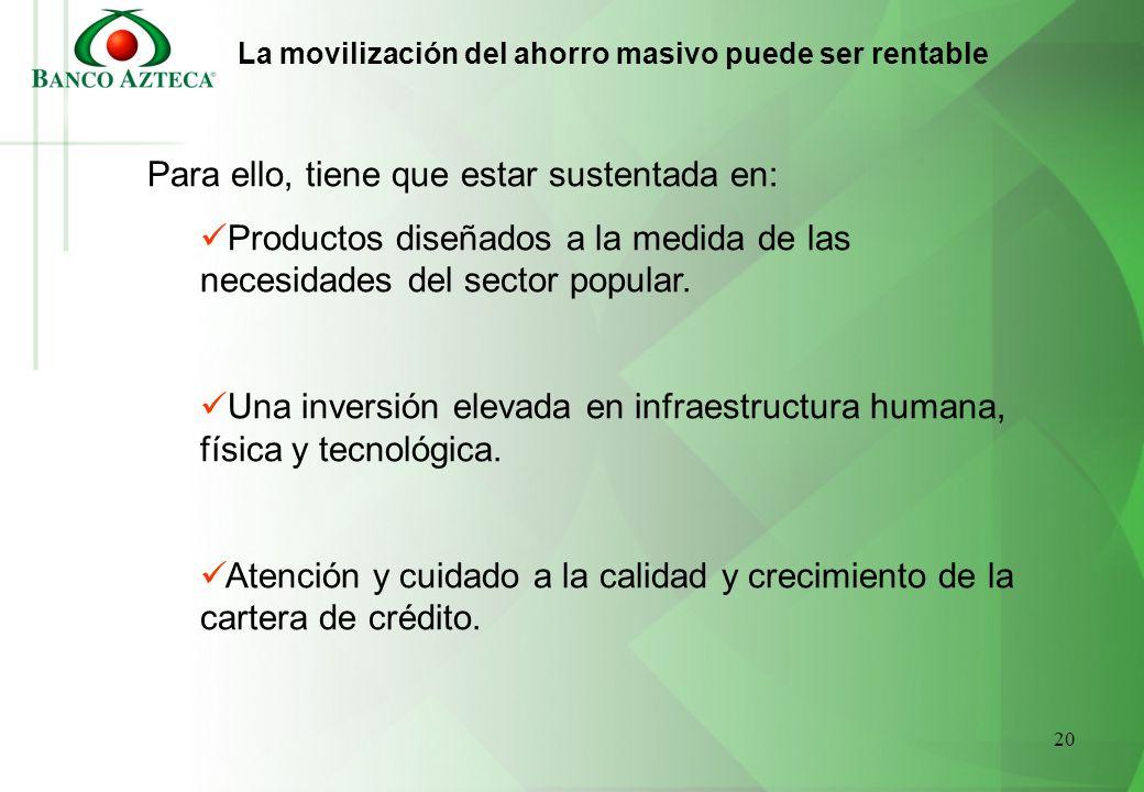 20 La movilización del ahorro masivo puede ser rentable Para ello, tiene que estar sustentada en: Productos diseñados a la medida de las necesidades d